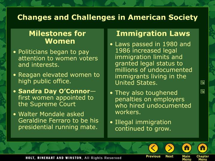 Milestones for Women