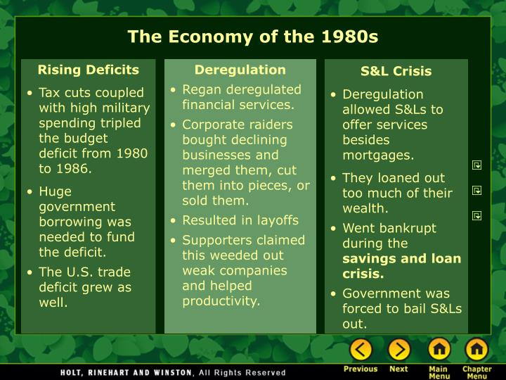 The Economy of the 1980s