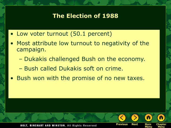 Low voter turnout (50.1 percent)