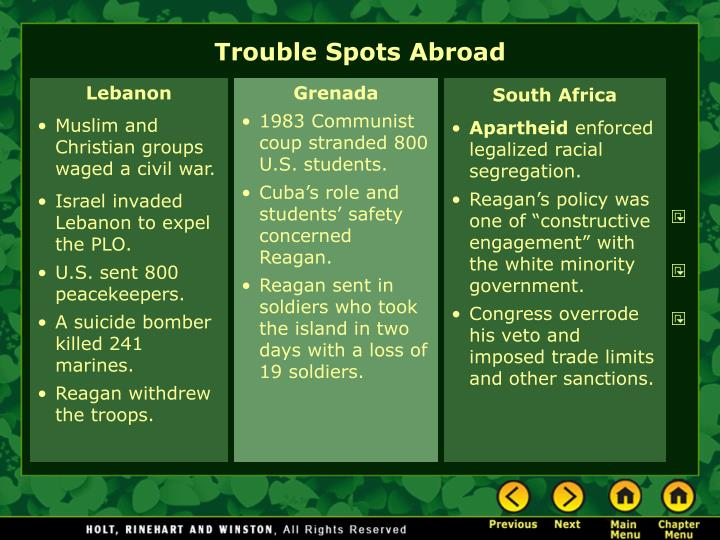 Trouble Spots Abroad