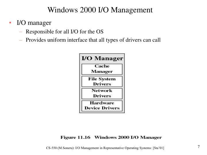 Windows 2000 I/O Management