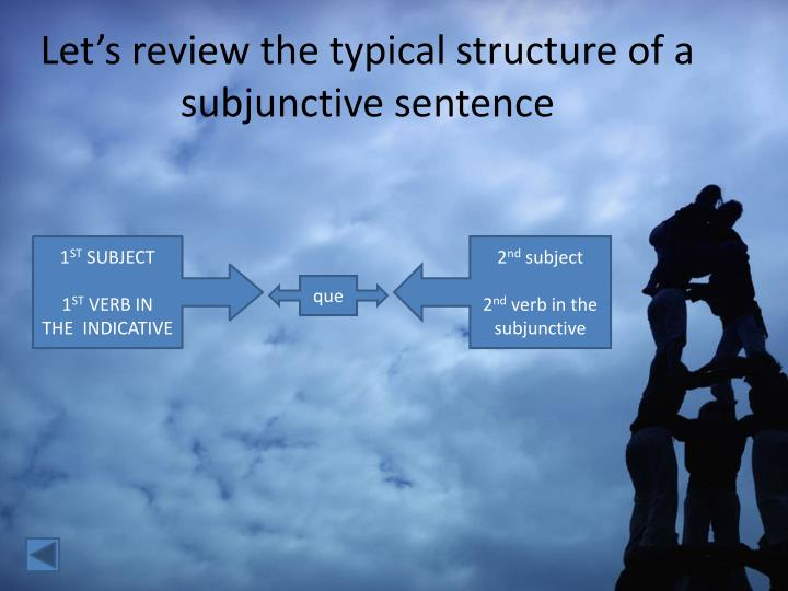 Let's review the typical structure of a subjunctive sentence