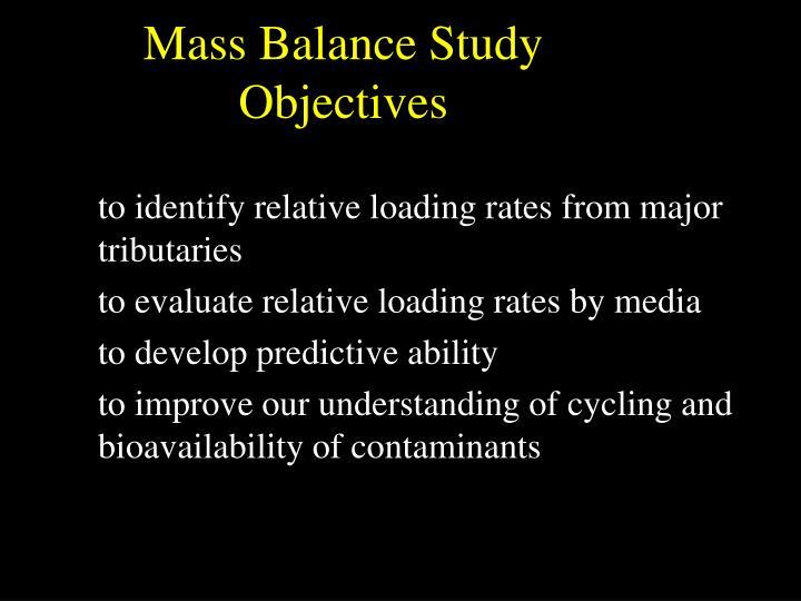 Mass Balance Study Objectives