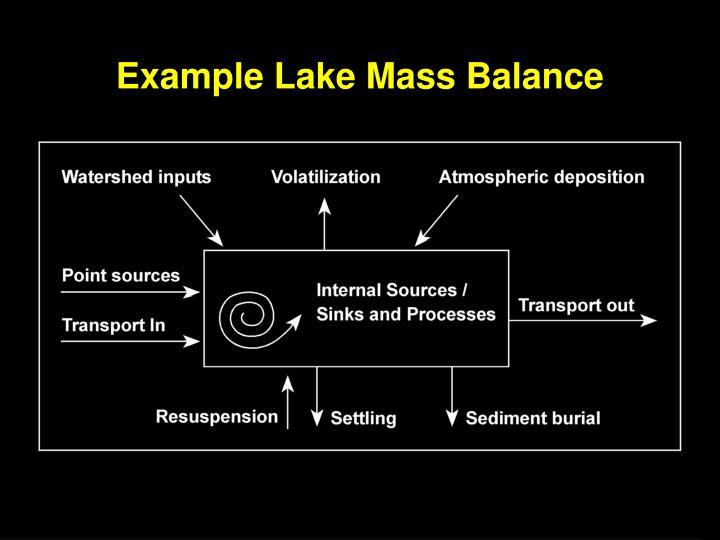 Example Lake Mass Balance