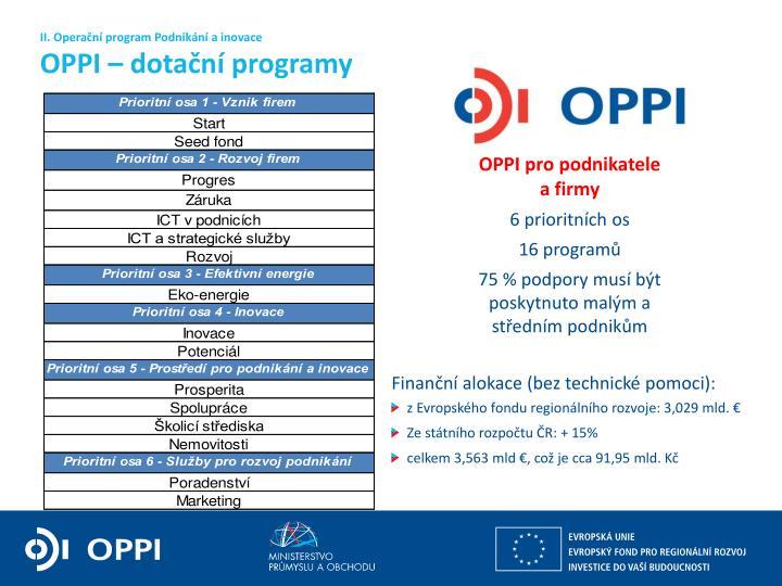 II. Operační program Podnikání a inovace