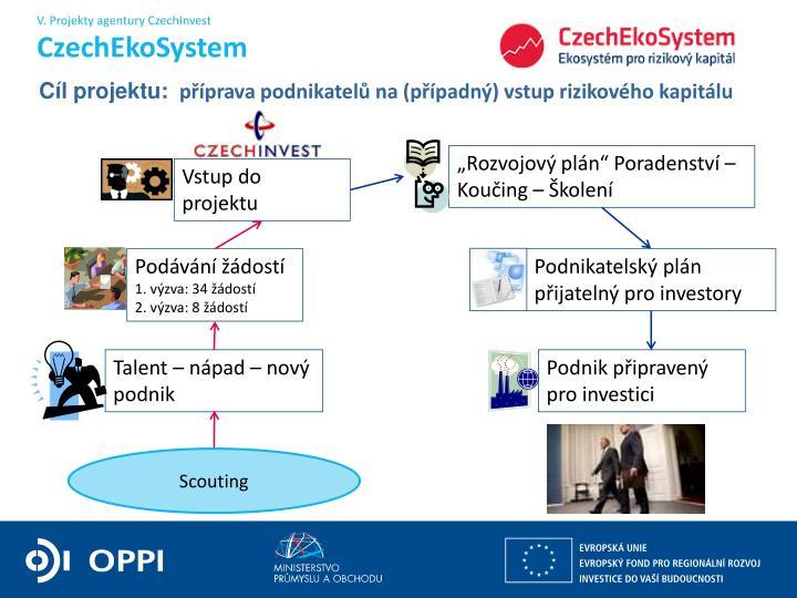 V. Projekty agentury CzechInvest
