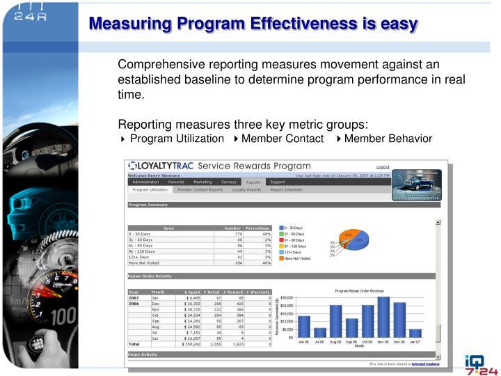 Measuring Program Effectiveness is easy