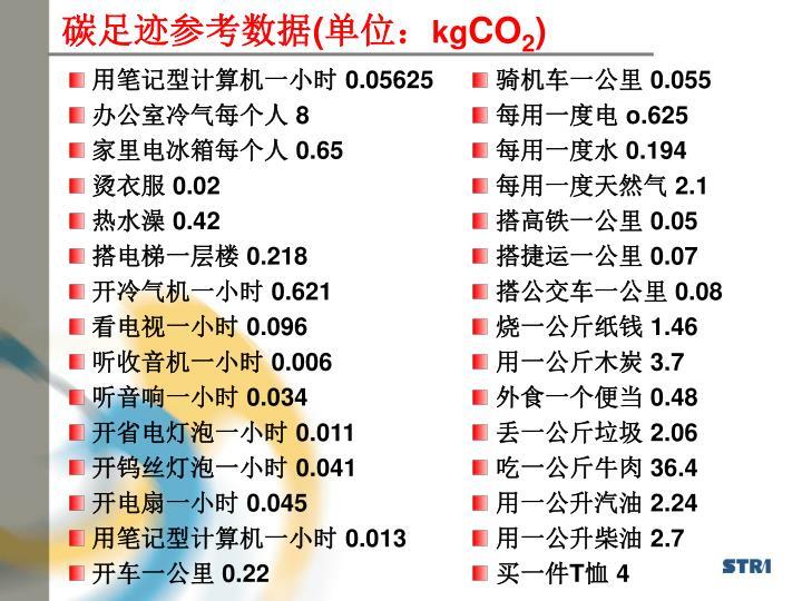 碳足迹参考数据