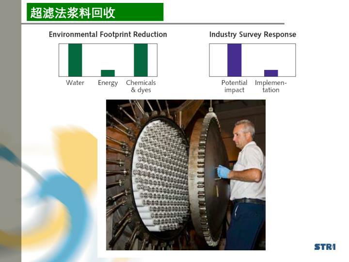 超滤法浆料回收