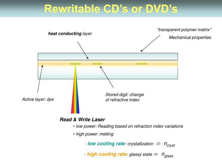 Rewritable CD's or DVD's