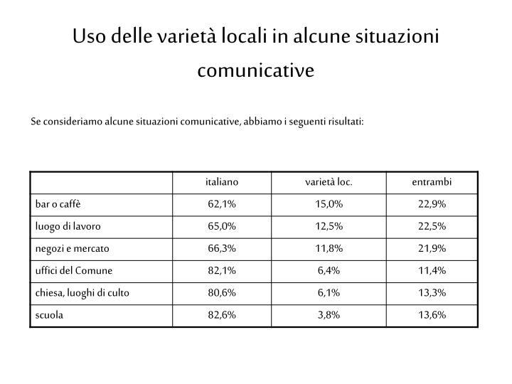 Uso delle varietà locali in alcune situazioni comunicative