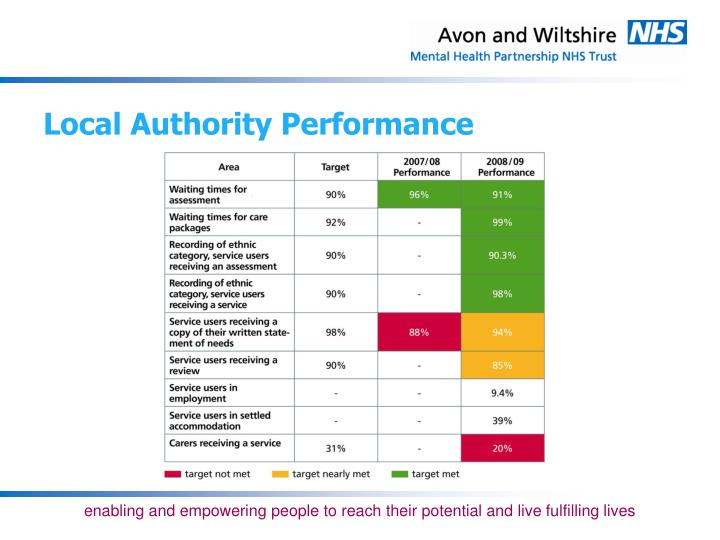 Local Authority Performance