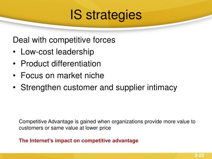 IS strategies