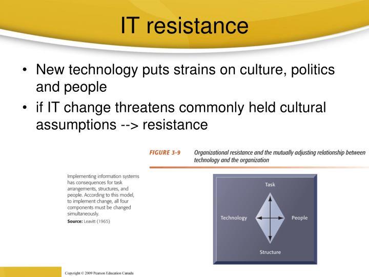 IT resistance