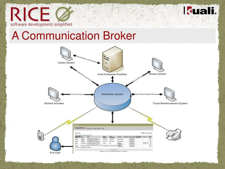 A Communication Broker