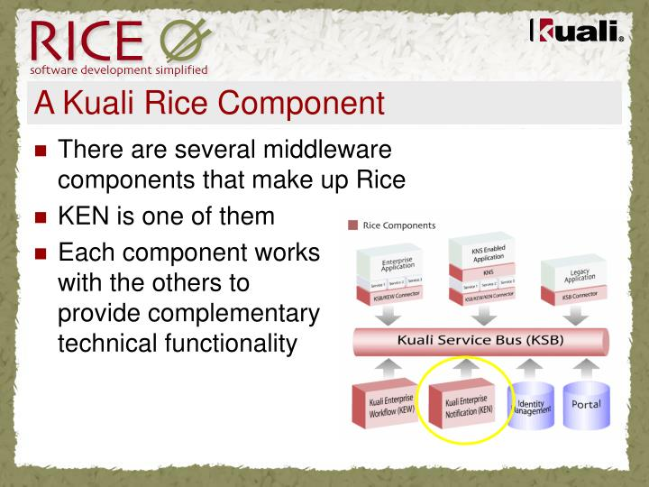 A Kuali Rice Component