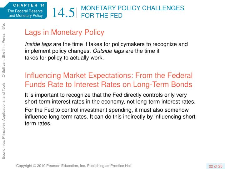 MONETARY POLICY CHALLENGES FOR THE FED