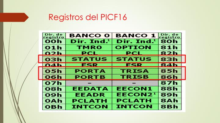 Registros del PICF16