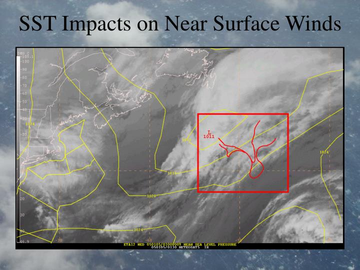 SST Impacts on Near Surface Winds
