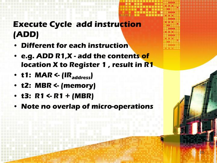 Execute Cycle  add instruction (ADD)