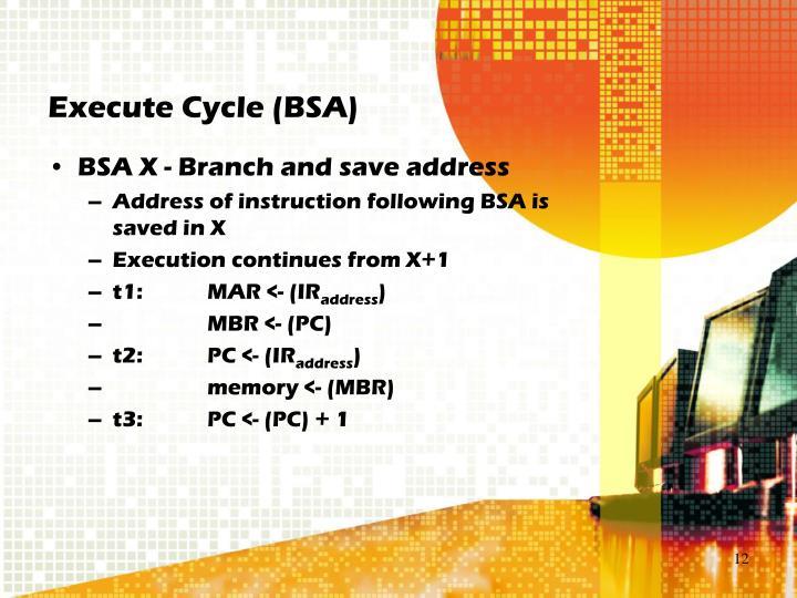 Execute Cycle (BSA)