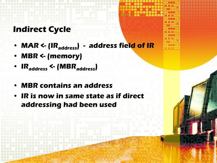 Indirect Cycle