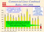 commercial lines combined ratio 1993 2006