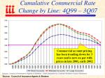 cumulative commercial rate change by line 4q99 3q07