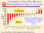 cumulative prior year reserve development by line as of 12 31 06