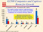 g1500 companies and captives room for growth