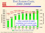 tort system costs 2000 2008f