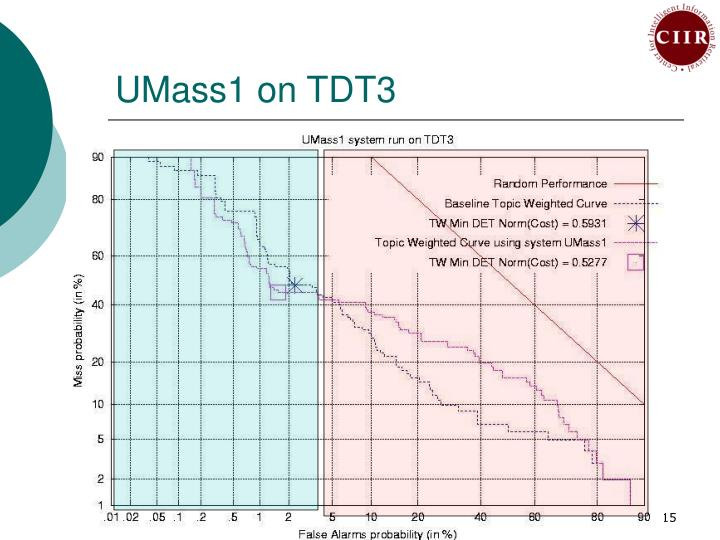 UMass1 on TDT3