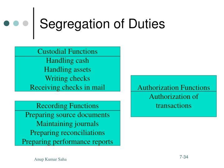 Custodial Functions