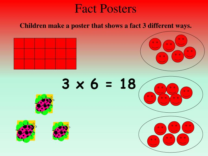 Fact Posters