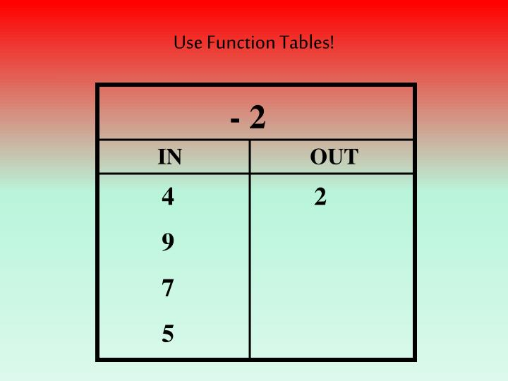 Use Function Tables!