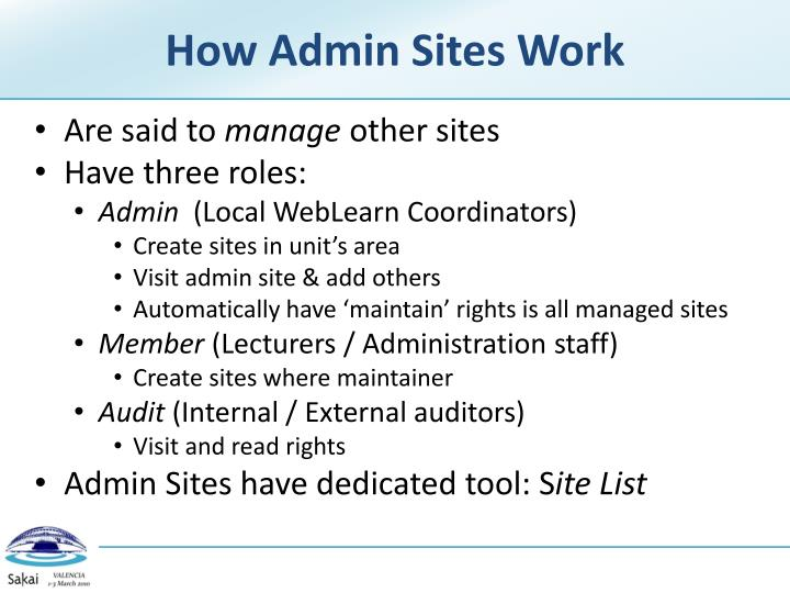 How Admin Sites Work