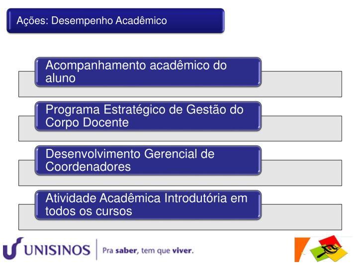 Ações: Desempenho Acadêmico