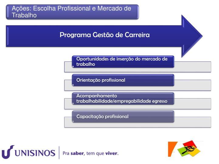 Ações: Escolha Profissional e Mercado de Trabalho