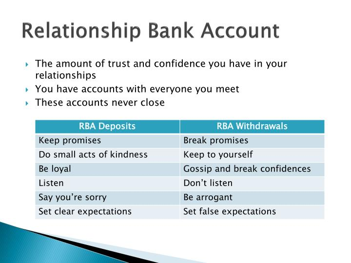 relationship banking Financial services marketing in which a bank's customer service representative (also called account officer, customer relationship representative, personal banking officer, etc) attempts to meet a customer's needs with a complete package of facilities.