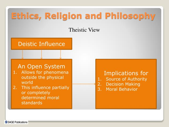 Theistic View