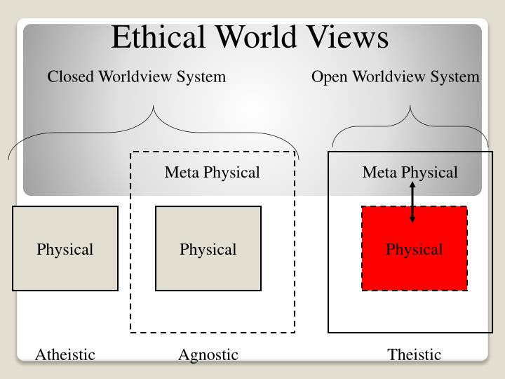 Ethical World Views