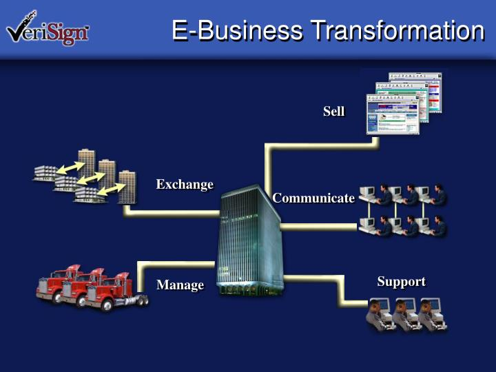 E-Business Transformation