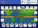 verisign affiliates