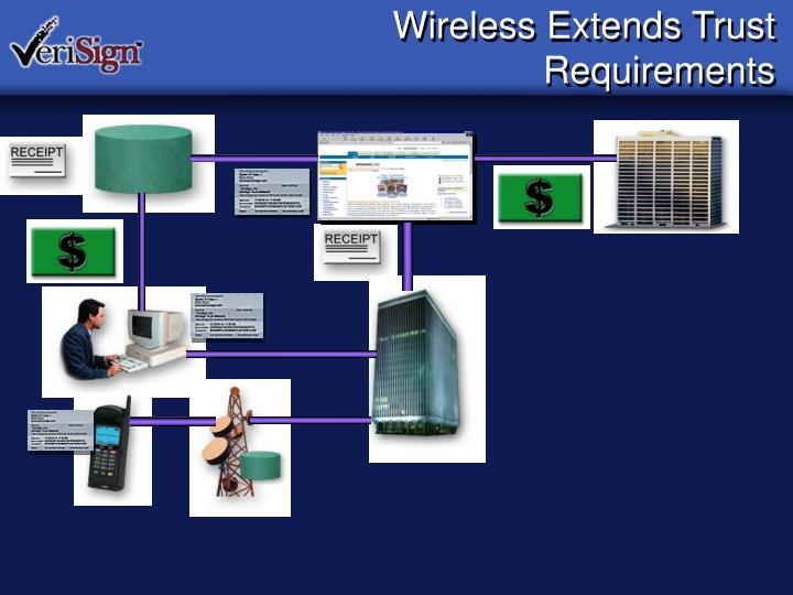 Wireless Extends Trust Requirements