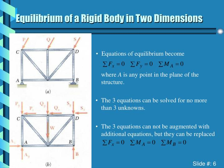 Equations of equilibrium become