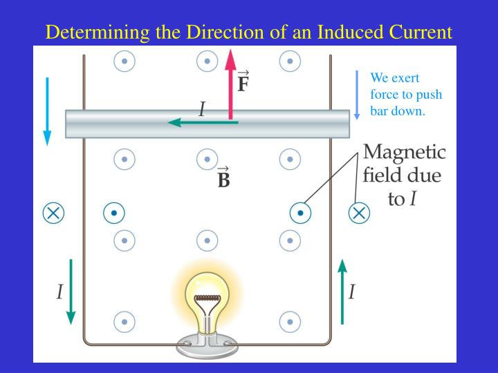 Determining the Direction of an Induced Current
