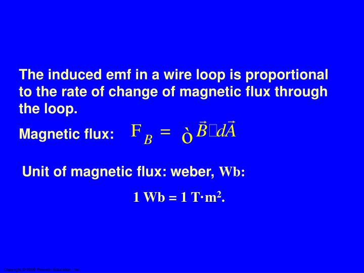 The induced emf in a wire loop is proportional to the rate of change of magnetic flux through the loop.