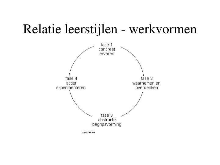 Relatie leerstijlen - werkvormen