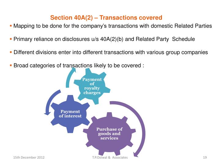 Section 40A(2) – Transactions covered
