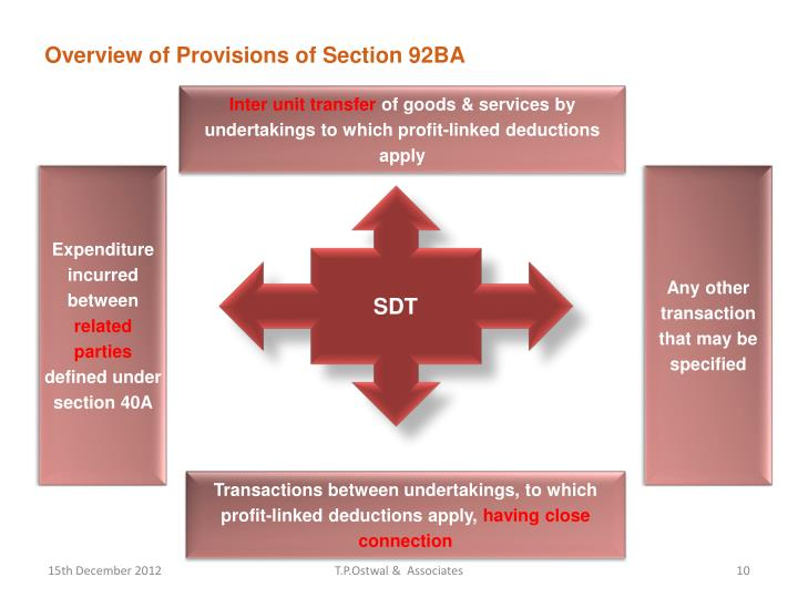 Overview of Provisions of Section 92BA